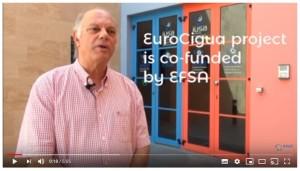 Video_Eurocigua